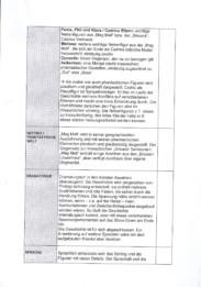 Lebenselixier Bewertungsbogen 2