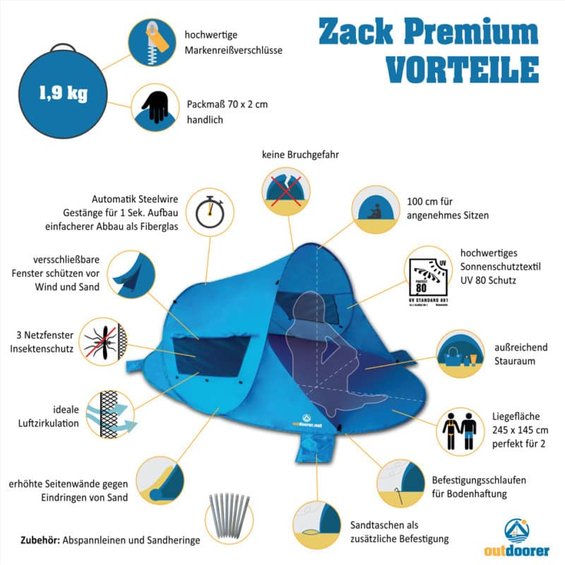 pop up strandmuschel-zack-premium_Info