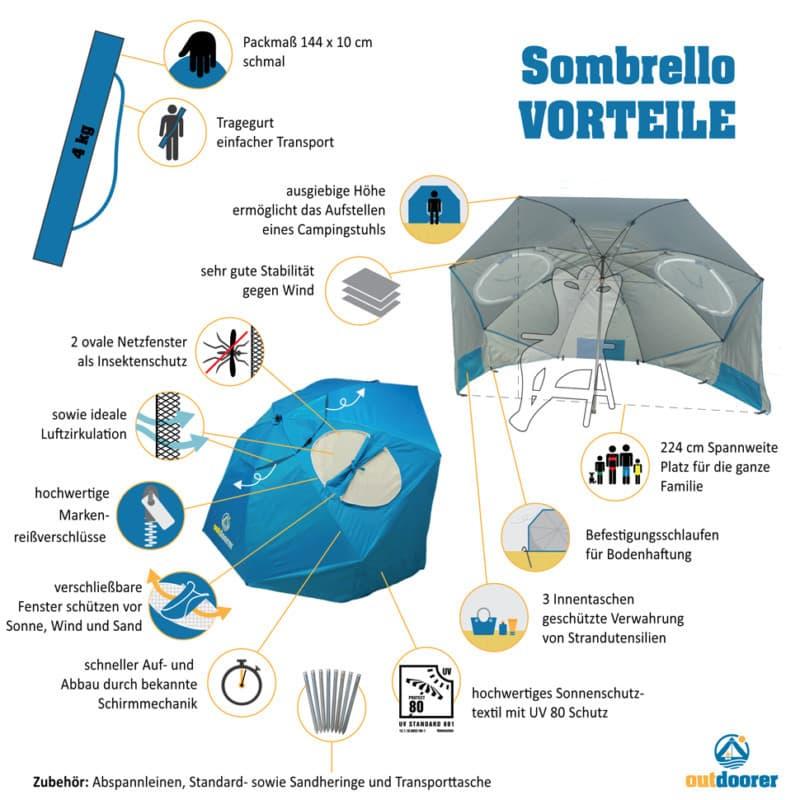 schirmzelt-sombrello_Info