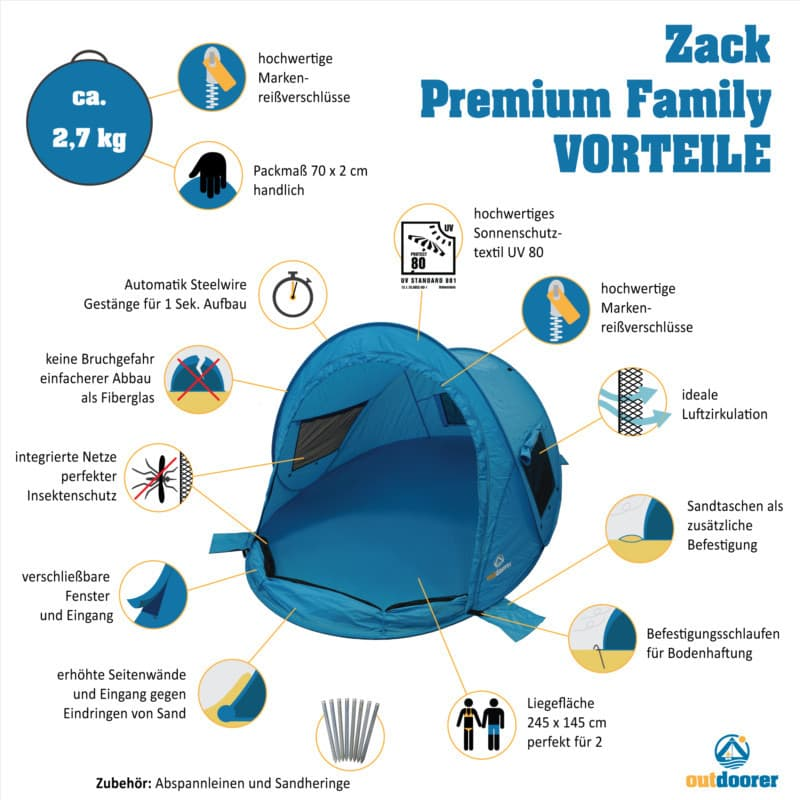 zack-premium-family_Info